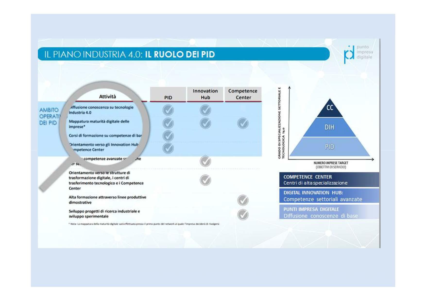 pid_seminario-16-gennaio-2018-slide-per-sito_pagina_03
