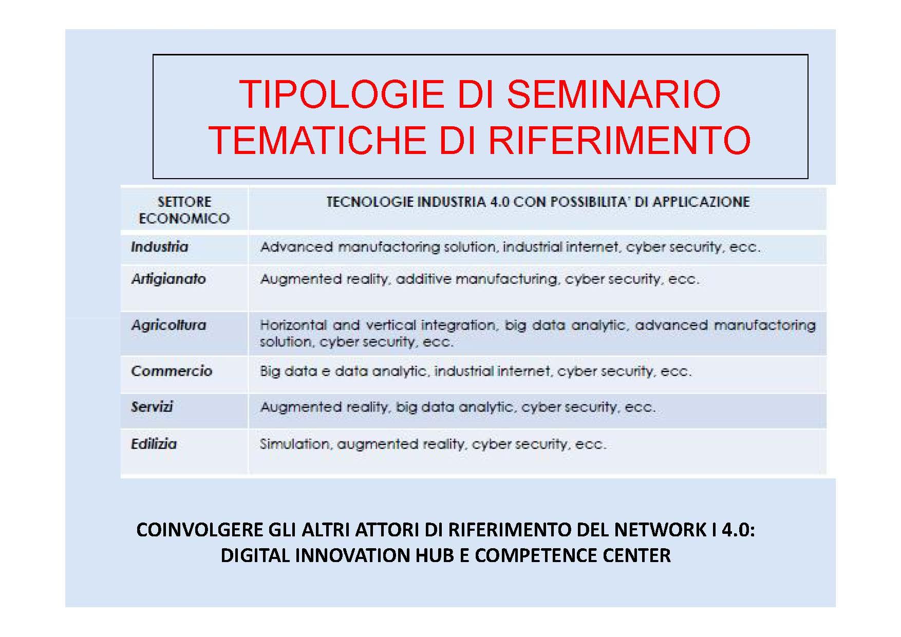 pid_seminario-16-gennaio-2018-slide-per-sito_pagina_06